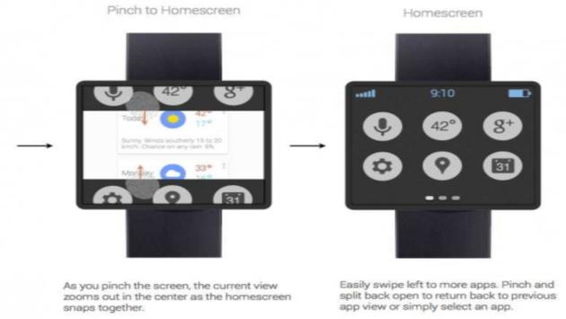 Google watch render