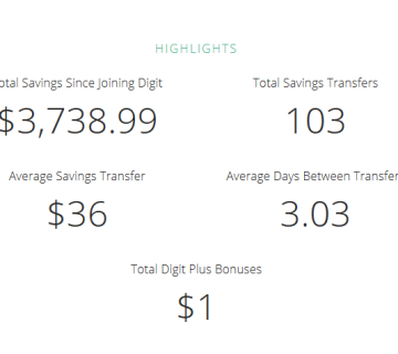 Digit Automated Savings